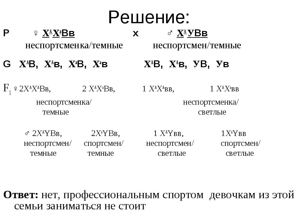 Решение: Р ♀ XА XаВв х ♂ XА УВв неспортсменка/темные неспортсмен/темные G XАВ...