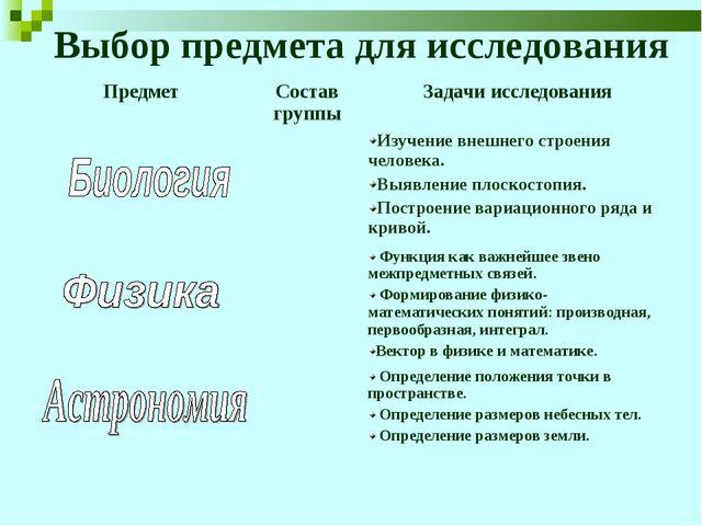 Выбор предмета для исследования ПредметСостав группыЗадачи исследования И...
