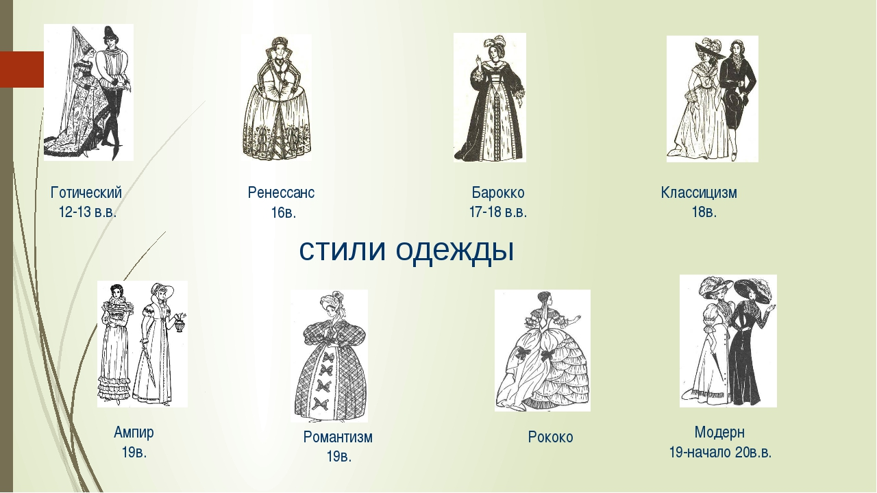 стили одежды Готический 12-13 в.в. Ренессанс 16в. Барокко 17-18 в.в. Классици...