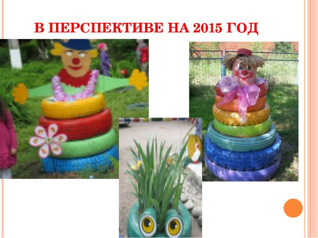 В ПЕРСПЕКТИВЕ НА 2015 ГОД