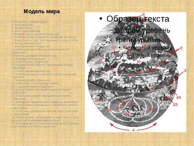 Модель мира 1. Иггдрасиль, мировое древо. 2. Небесный свод. 3. Земная твердь....
