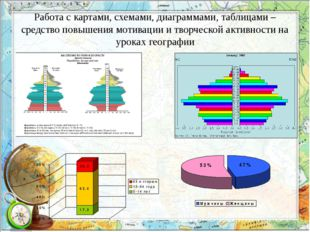 Работа с картами, схемами, диаграммами, таблицами – средство повышения мотива