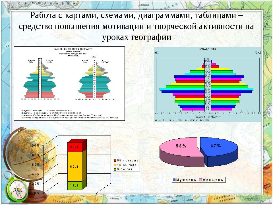 Работа с картами, схемами, диаграммами, таблицами – средство повышения мотива...