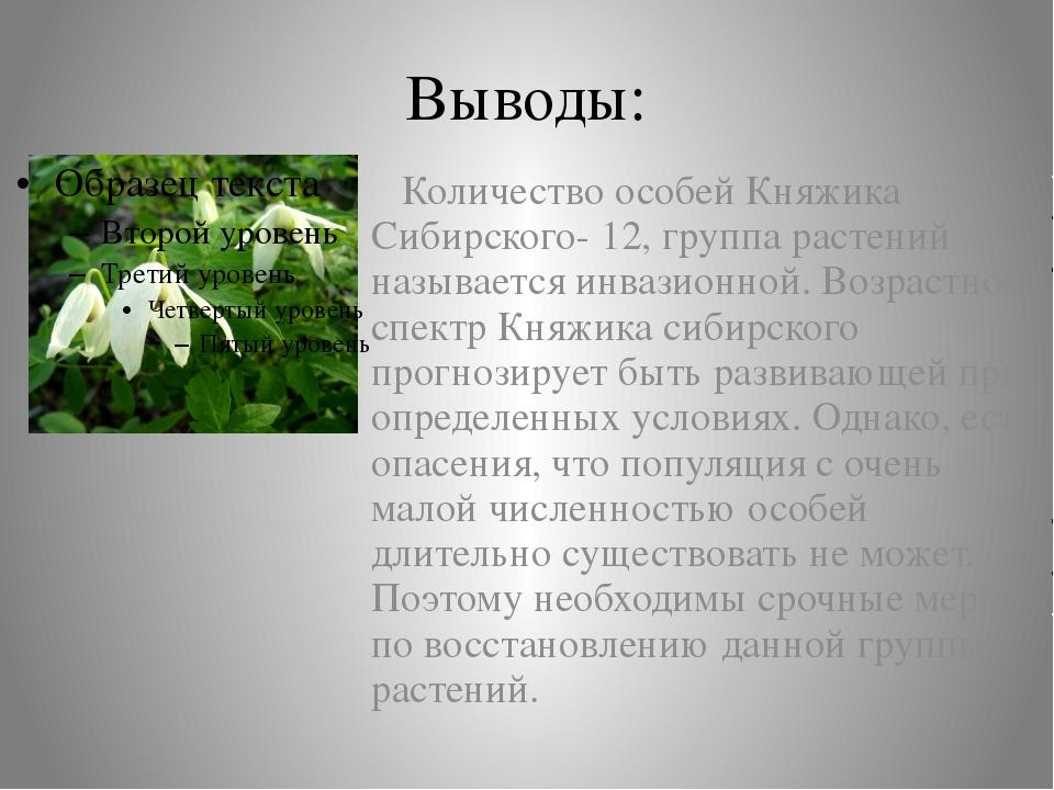 Выводы: Количество особей Княжика Сибирского- 12, группа растений называется...
