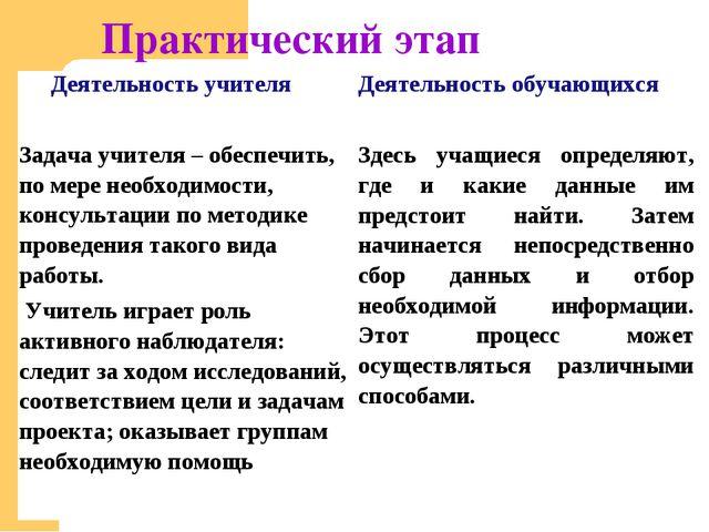 Практический этап Деятельность учителя Деятельность обучающихся  Задача учи...