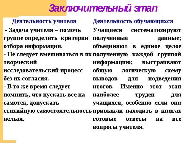 Заключительный этап Деятельность учителя Деятельность обучающихся - Задача...