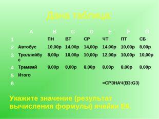 Дана таблица: ABCDEFG 1ПНВТСРЧТПТСБ 2Автобус10,00р14,00р14,