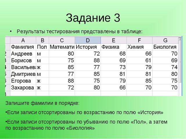 Задание 3 Результаты тестирования представлены в таблице: Запишите фамилии в...