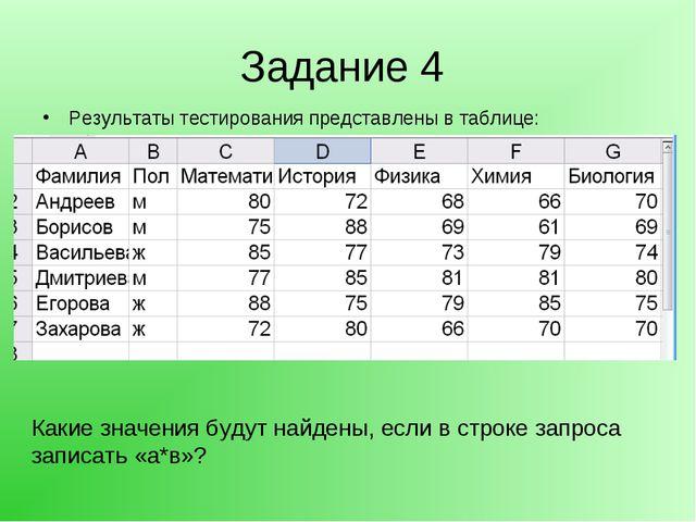 Задание 4 Результаты тестирования представлены в таблице: Какие значения буду...