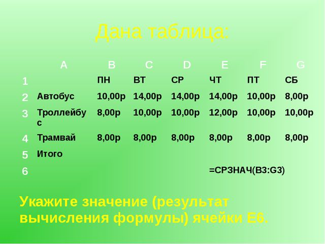 Дана таблица: ABCDEFG 1ПНВТСРЧТПТСБ 2Автобус10,00р14,00р14,...