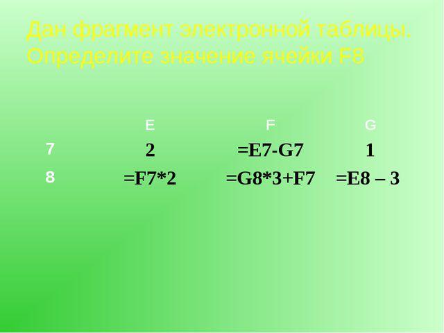 Дан фрагмент электронной таблицы. Определите значение ячейки F8 EFG 72=E...