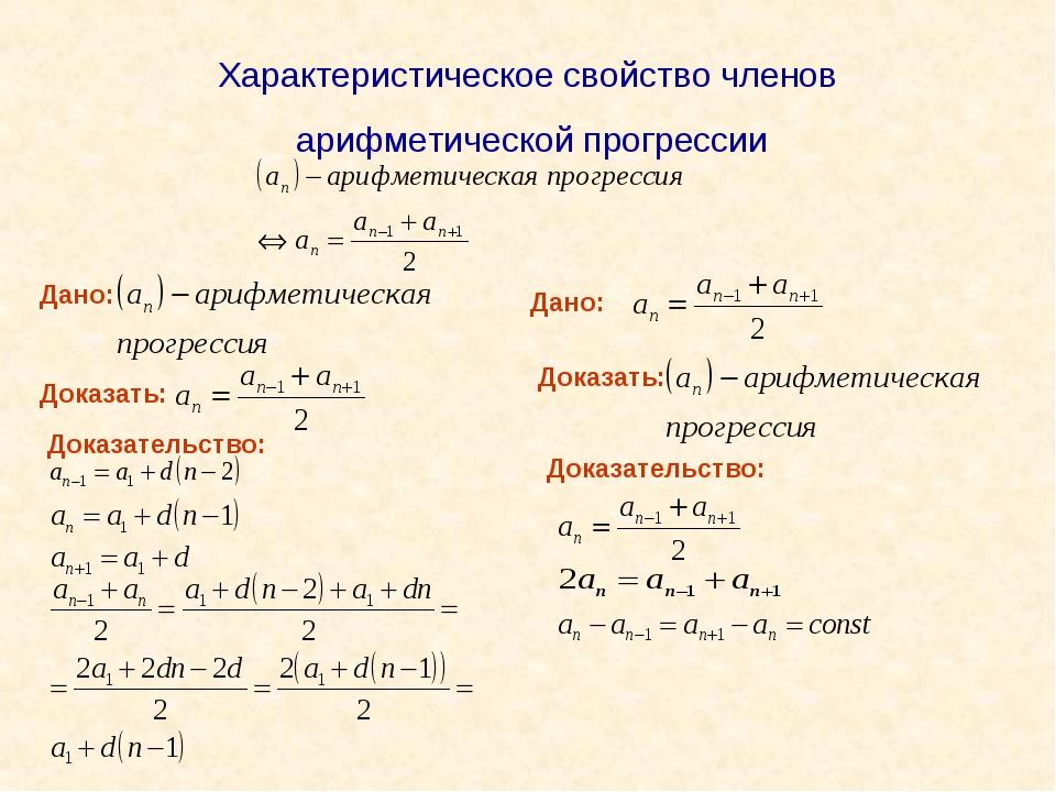 Характеристическое свойство членов арифметической прогрессии Дано: Доказать:...