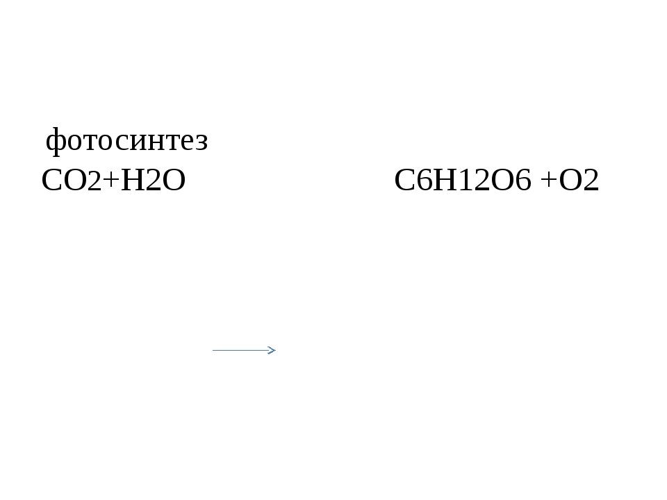 фотосинтез СО2+Н2О С6Н12О6 +О2