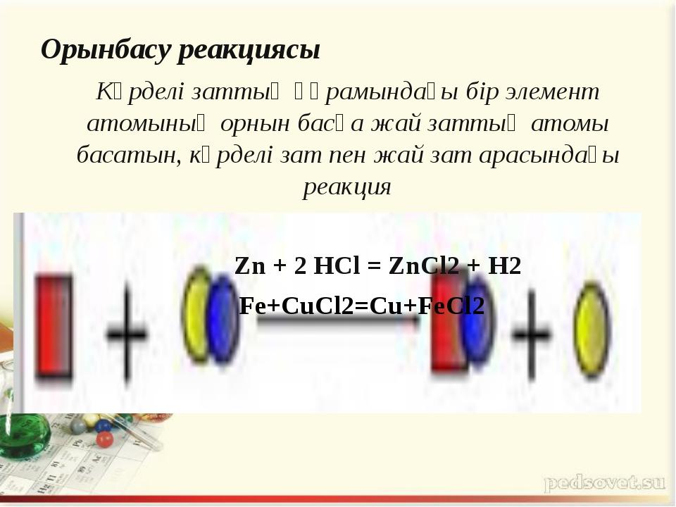 Орынбасу реакциясы Күрделі заттың құрамындағы бір элемент атомының орнын бас...