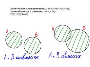Если события А и В несовместны, то Р(А+В)=Р(А)+Р(В) Если события Аи В совмес