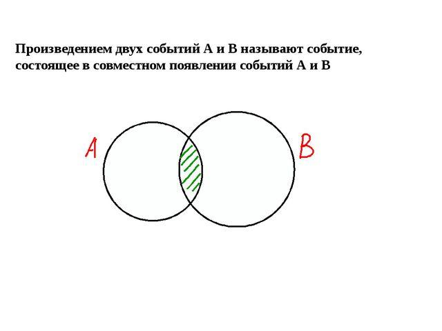 Произведением двух событий А и В называют событие, состоящее в совместном по...