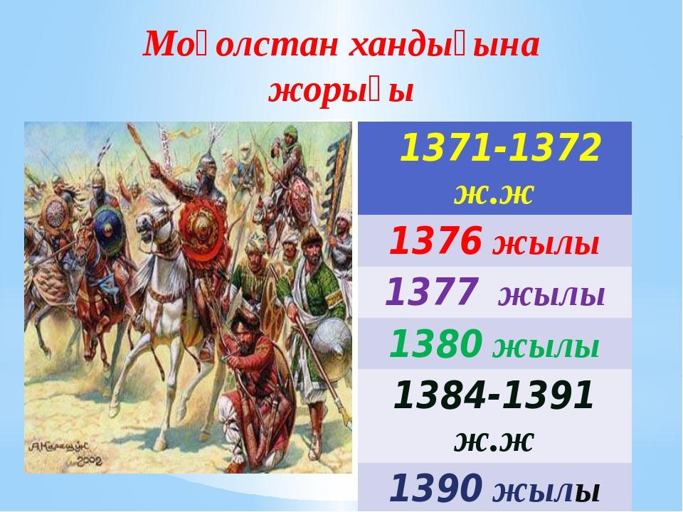 Моғолстан хандығына жорығы 1371-1372ж.ж 1376жылы 1377жылы 1380жылы 1384-1391ж...