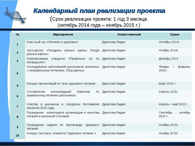Календарный план реализации проекта (Срок реализации проекта: 1 год 3 месяца...