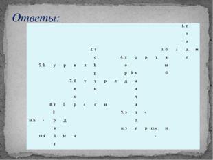 Ответы: 1. т о о 2. т 3. б а д м о 4.х о р т а г 5.h у р в л h о м р р 6.х б