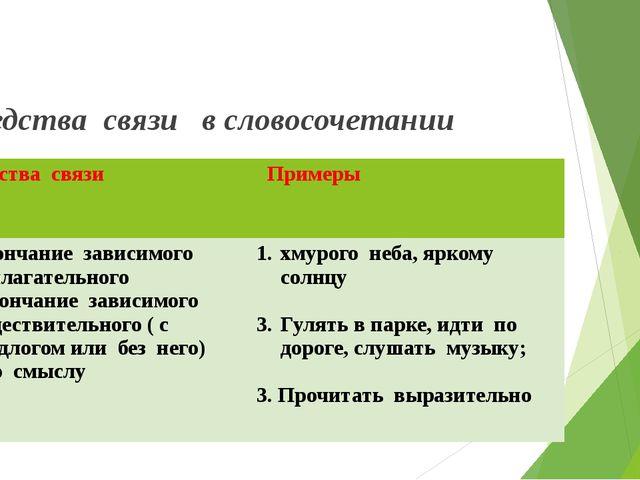 Средства связи в словосочетании Средства связи Примеры Окончание зависимогоп...