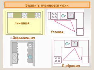 Варианты планировки кухни: Линейная Угловая П-образная Параллельная