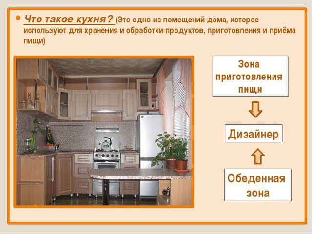 Что такое кухня? (Это одно из помещений дома, которое используют для хранения...