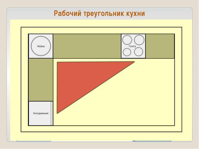 Рабочий треугольник кухни