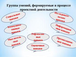Группа умений, формируемые в процессе проектной деятельности Социальные навык