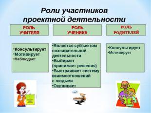 Роли участников проектной деятельности РОЛЬ РОДИТЕЛЕЙ Консультирует Мотивируе