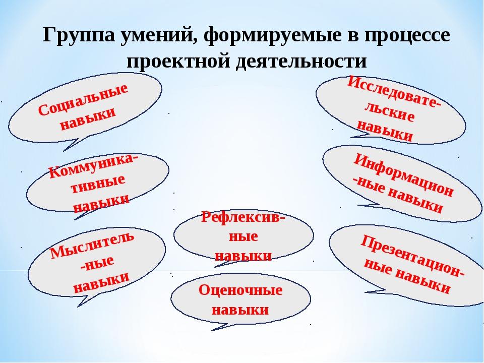 Группа умений, формируемые в процессе проектной деятельности Социальные навык...