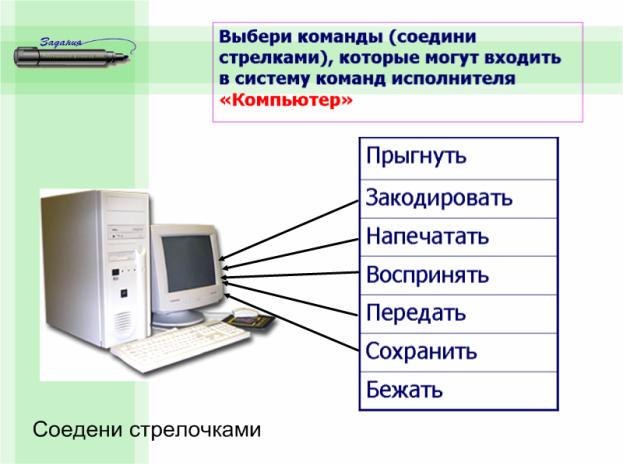Использование доски_2