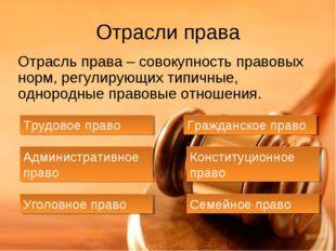 Отрасли права Отрасль права – совокупность правовых норм, регулирующих типичн
