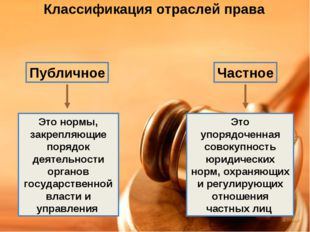 Классификация отраслей права Публичное Частное Это нормы, закрепляющие порядо