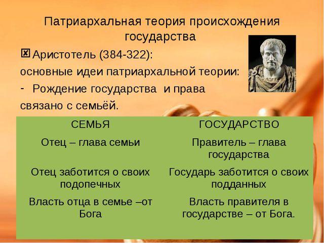 Патриархальная теория происхождения государства Аристотель (384-322): основны...