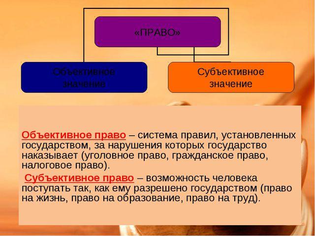 Объективное право – система правил, установленных государством, за нарушения...
