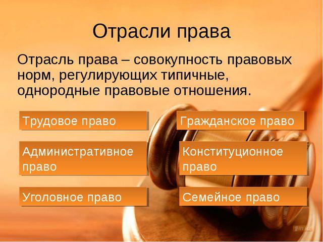 Отрасли права Отрасль права – совокупность правовых норм, регулирующих типичн...