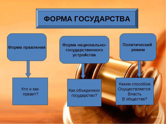 ФОРМА ГОСУДАРСТВА Форма правления Политический режим Форма национально- госуд...