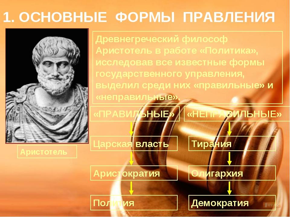 1. ОСНОВНЫЕ ФОРМЫ ПРАВЛЕНИЯ Аристотель Древнегреческий философ Аристотель в р...