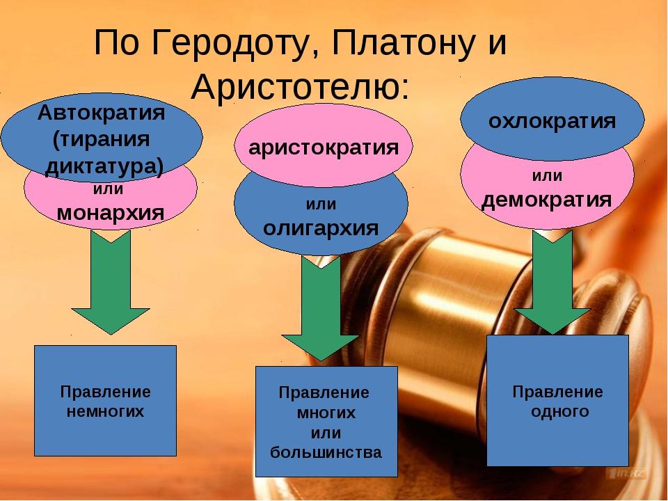 comparison essay plato aristotle and democracy