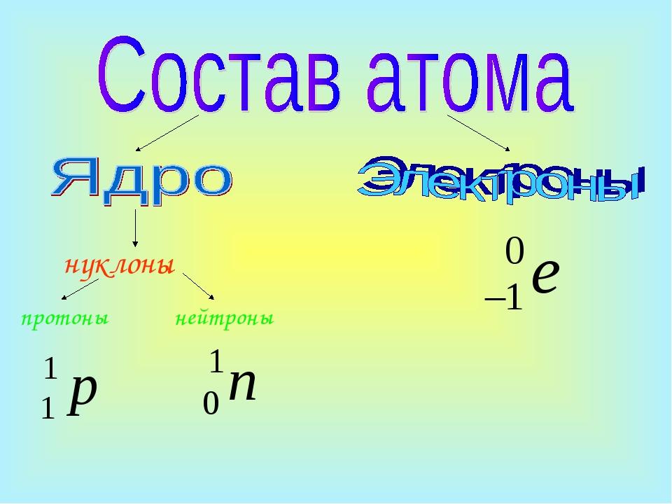 нуклоны протоны нейтроны