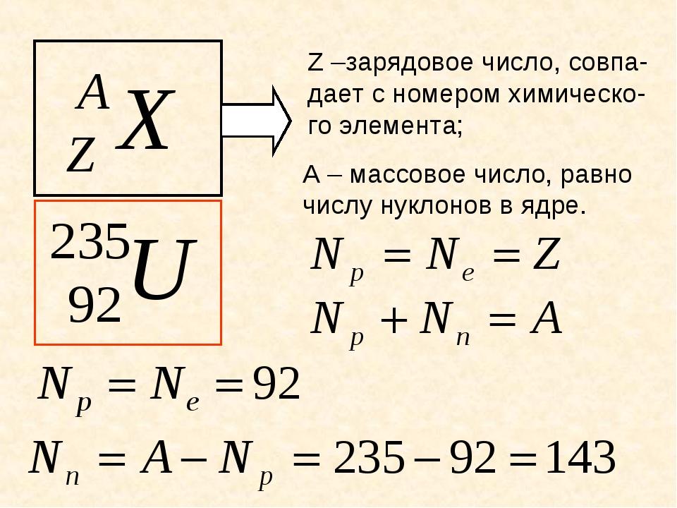 Z –зарядовое число, совпа-дает с номером химическо-го элемента; А – массовое...