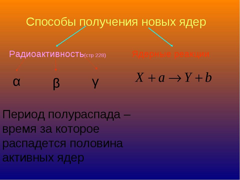 Способы получения новых ядер Радиоактивность(стр 228) Ядерные реакции α β γ П...