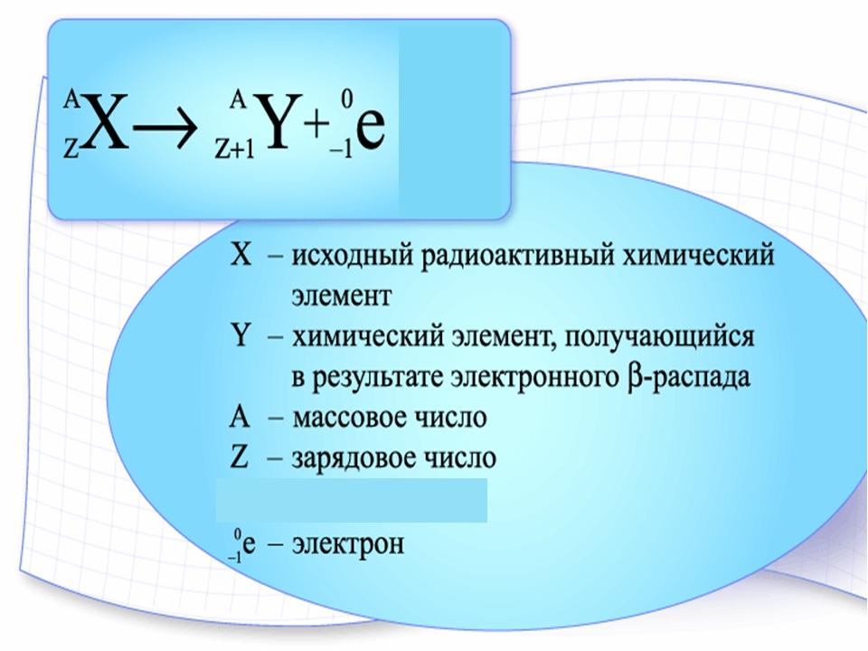 Правило смещения для β - распада