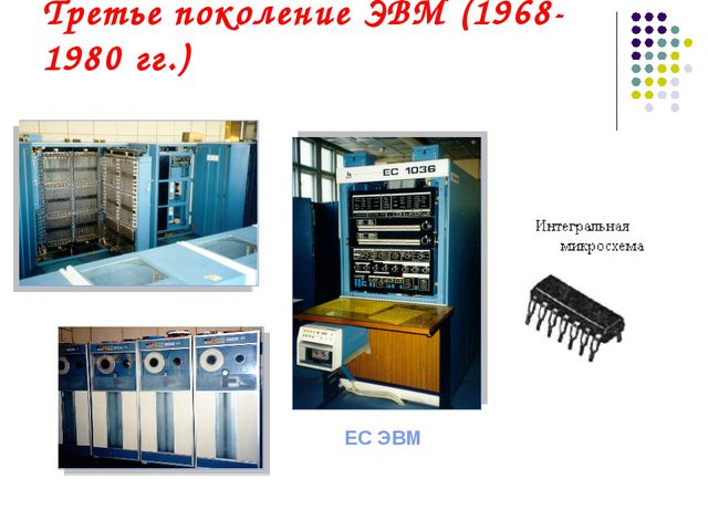 Третье поколение ЭВМ (1968-1980 гг.) ЕС ЭВМ