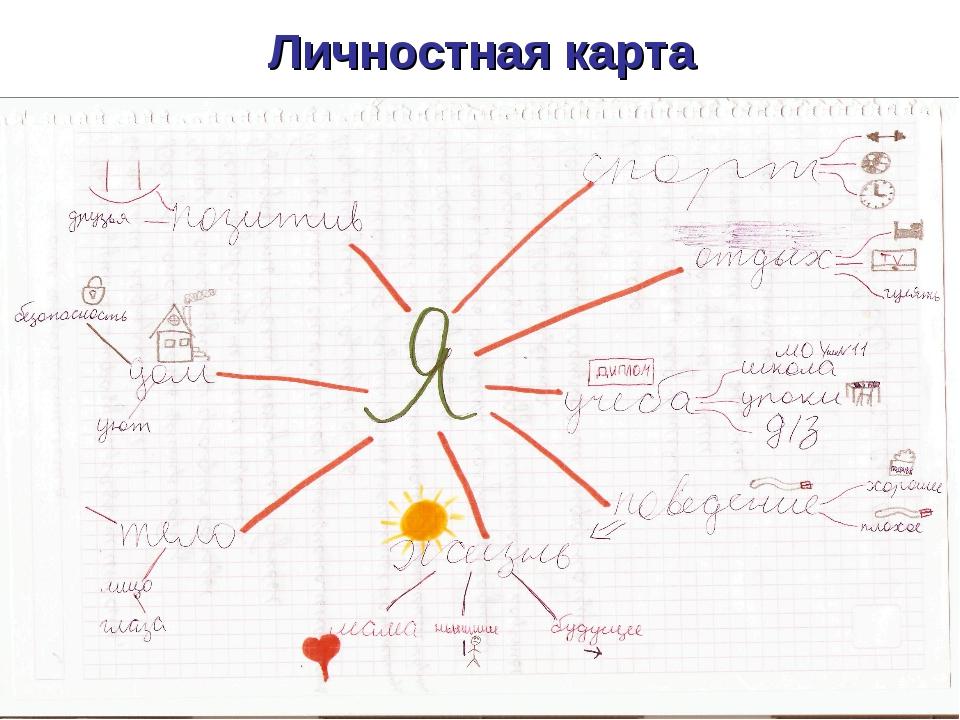 Личностная карта