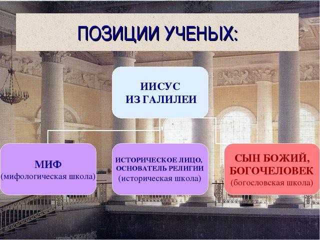 ПОЗИЦИИ УЧЕНЫХ: