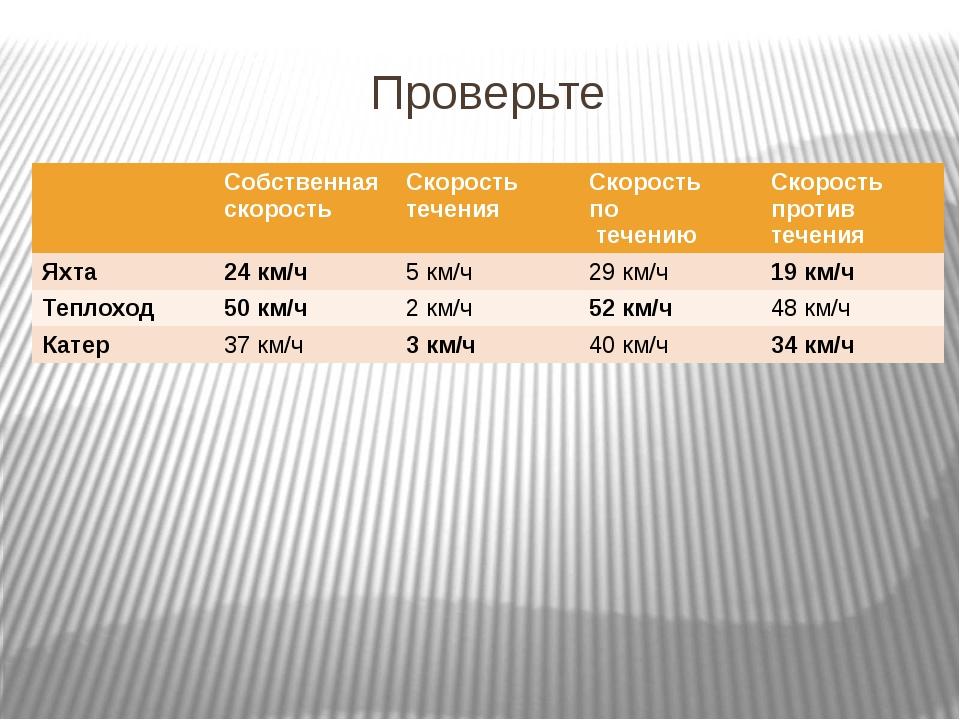 Проверьте Собственная скорость Скорость течения Скорость по течению Скорос...