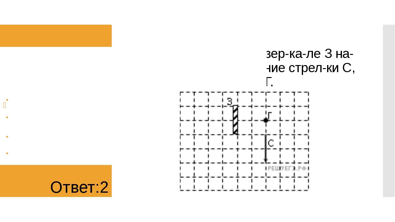 A 15 № 1713. В плоском зеркале З наблюдается изображение стрелки С...