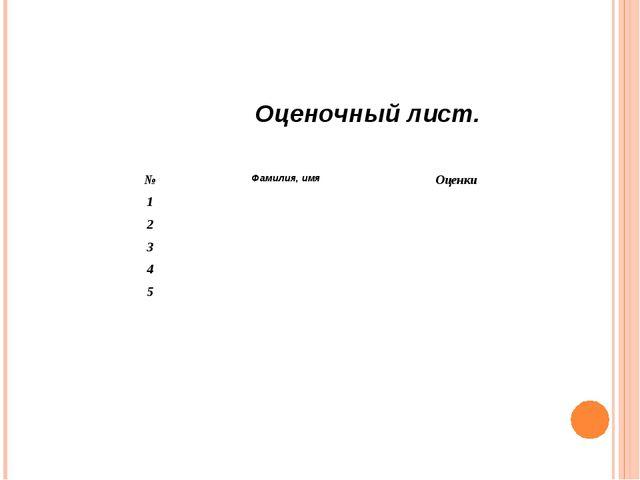 Оценочный лист. №Фамилия, имяОценки 1 2 3 4 5