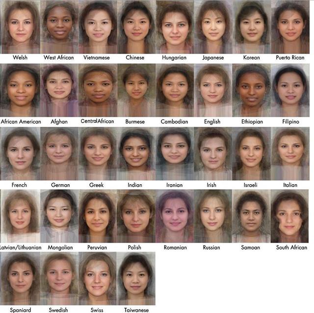 Цвет кожи человека